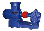 齒輪式潤滑泵