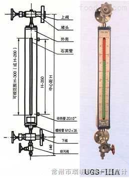 UGS—IIIA型彩色玻璃管液位计