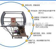 台湾结束带捆扎机/捆绑机/纸箱打包机/台湾