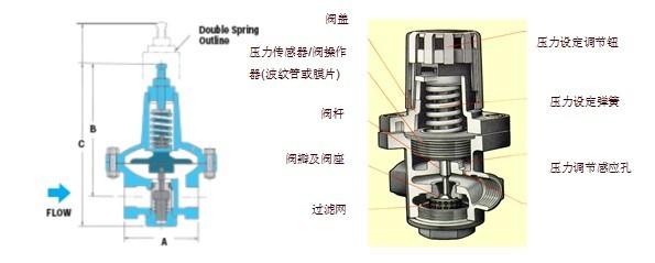 斯派莎克蒸汽减压阀结构图纸