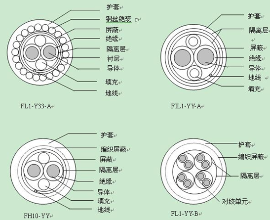 结构示意图; 电缆卷筒平面图;